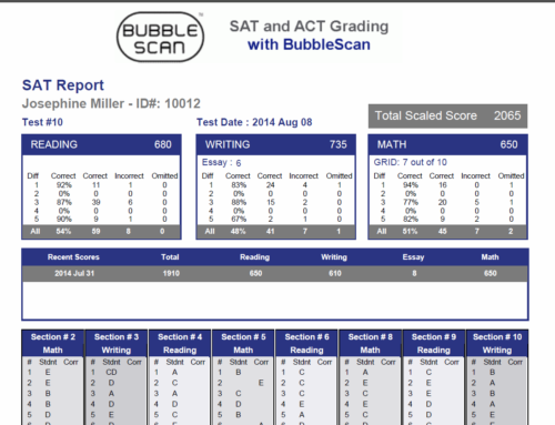 Updated SAT Reports with Customizable Colors